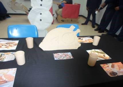 craft turkey